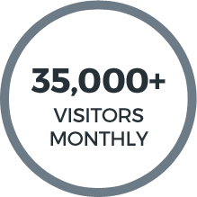 iit-numbers-35k-visitors